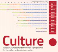 Culture!stamp